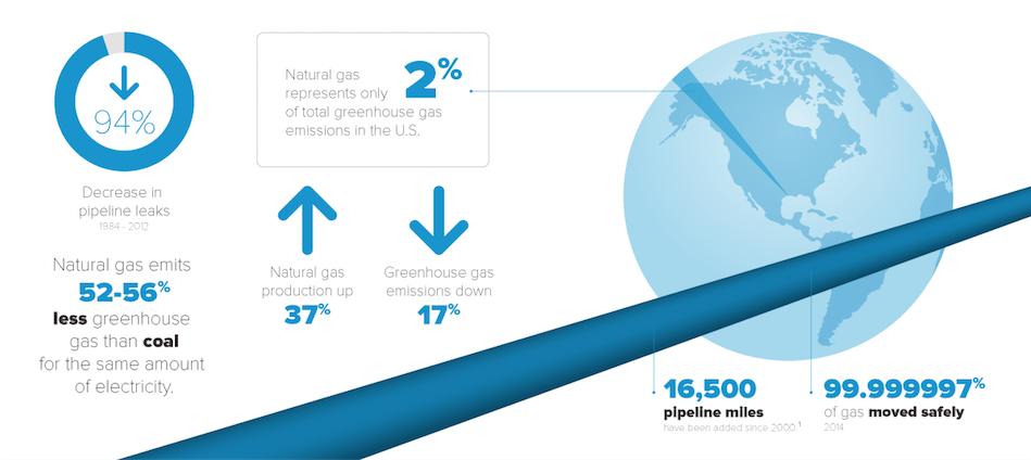INGAA_infographic